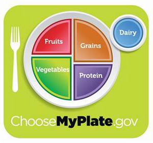 Nutrition Month: How does your Plate Rate?